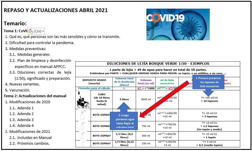 MANIPULADOR ALIMENTOS ACTUALIZACION 2021 - 1